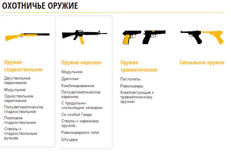Ассортимент оружейного магазина