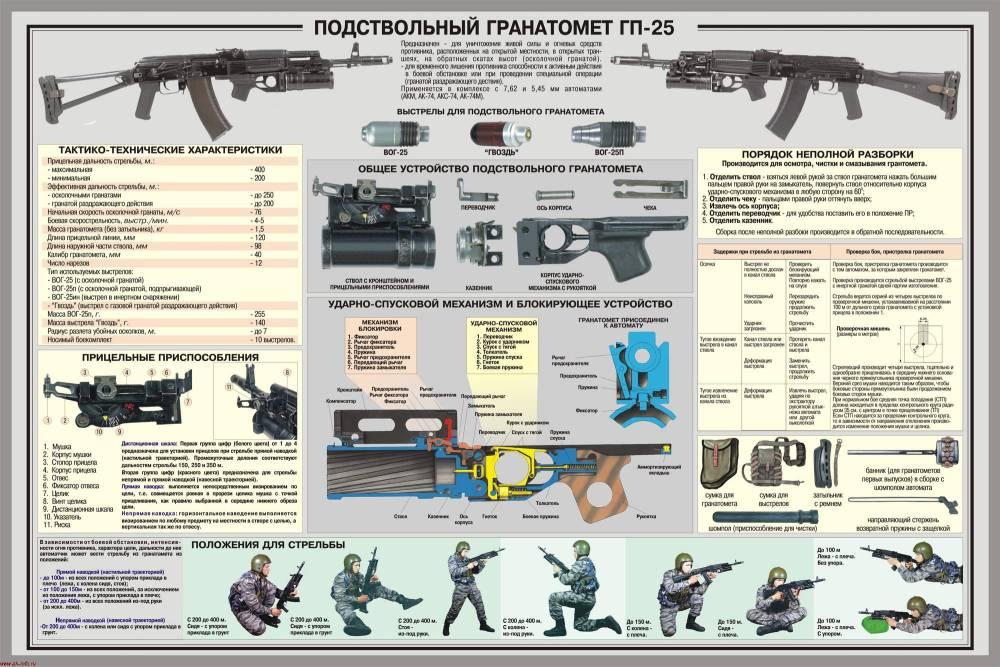 gp25_poster