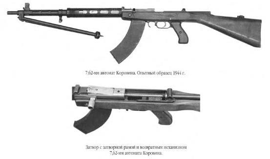 Автомат Коровина